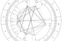 """""""Astrolog"""" von Peter Presslein - Image made by Peter Presslein. Lizenziert unter CC BY-SA 3.0 über Wikimedia Commons."""