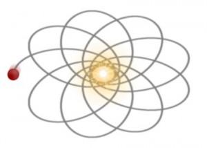 """Die Periheldrehung der Bahn eines Planeten. Die Exzentrizität der Bahn und der Betrag der Drehung sind gegenüber der realen Periheldrehung des Merkur schematisch übertrieben. """"Perihelion precession"""" von Original uploader was Markus Schmaus at en.wikipedia - Transferred from en.wikipedia. Lizenziert unter CC BY-SA 3.0 über Wikimedia Commons."""